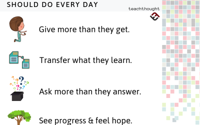 4 Things Every Student Should Do Every Day