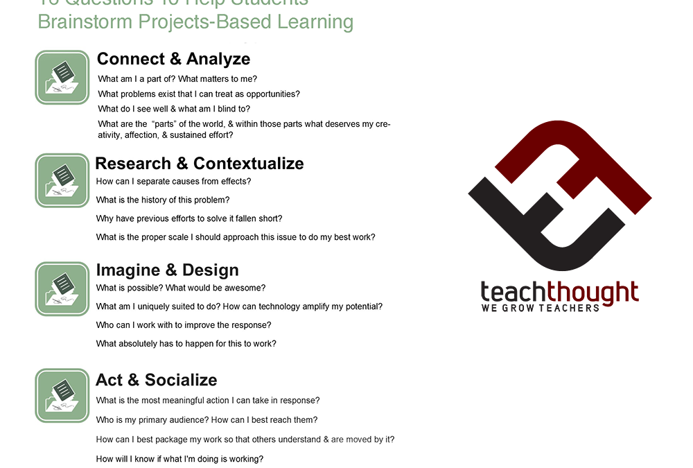 16 Questions To Help Students Brainstorm Project-Based Learning