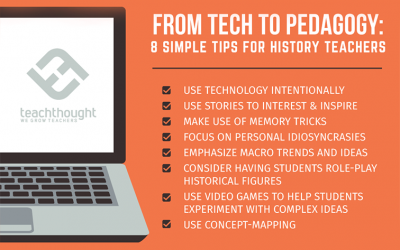 From Tech To Pedagogy: 8 Tips For History Teachers