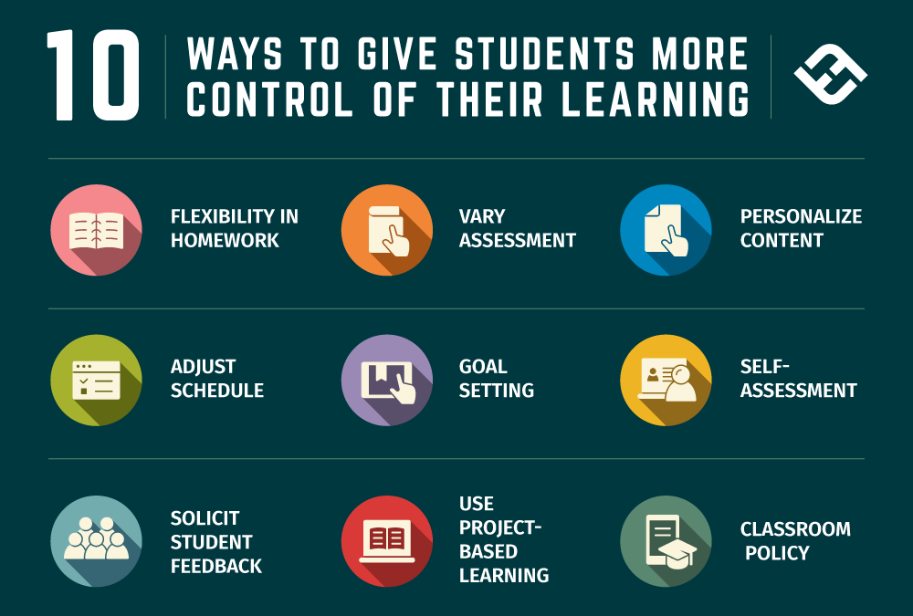 10 Ways To Give Students More Control Of Their Education