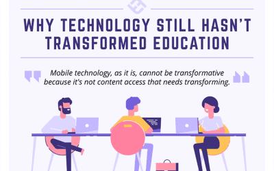 Why Technology Hasn't Already Transformed Education