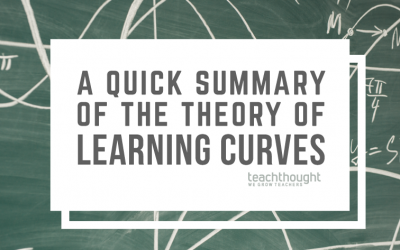 A Quick Summary Of The Theory Of Learning Curves