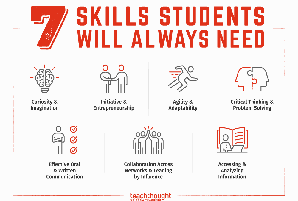 7 Skills Students Will Always Need