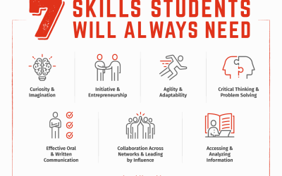 7 Skills Students Will Always Need
