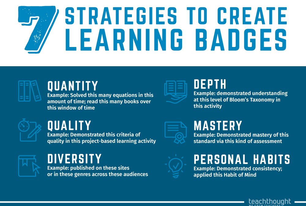Grade Differently: 7 Categories To Create Learning Badges