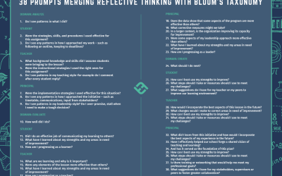 38 Prompts Merging Reflective Thinking With Bloom's Taxonomy