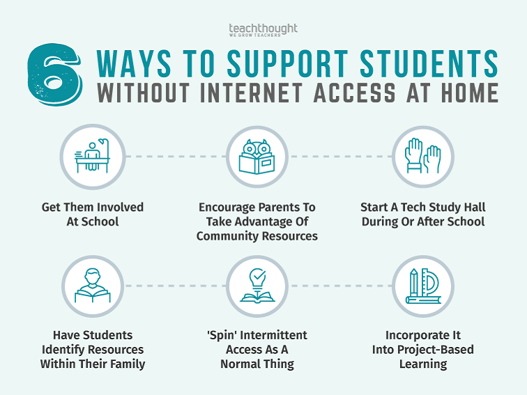 6 Ways To Support Students Without Internet Access At Home