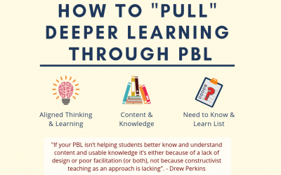 """How To """"Pull"""" Deeper Learning Through PBL"""