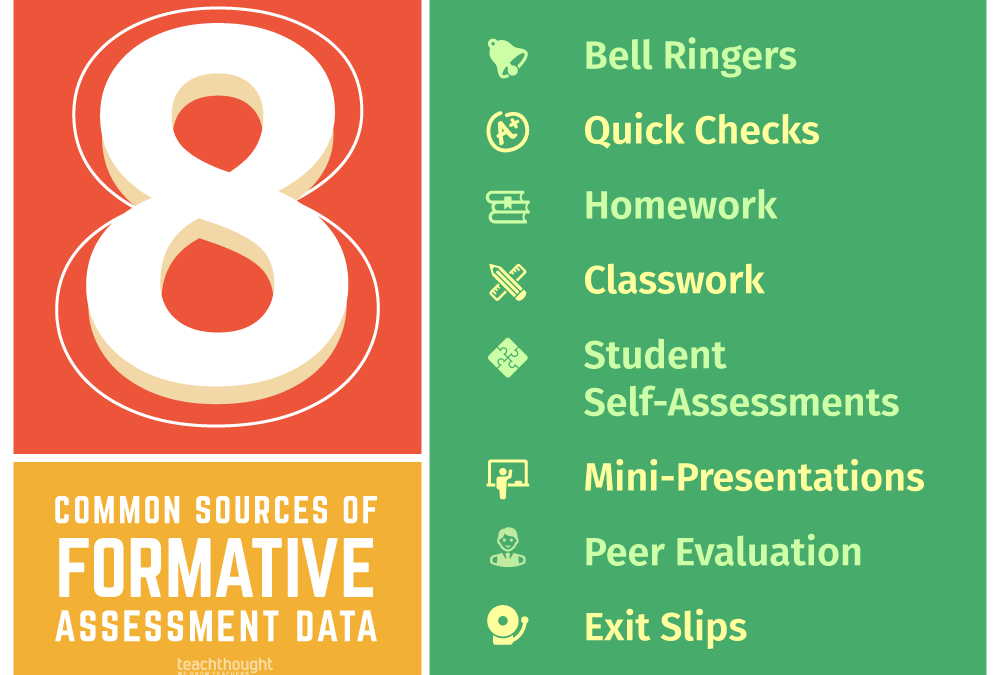 8 Of The Most Common Sources Of Formative Assessment Data
