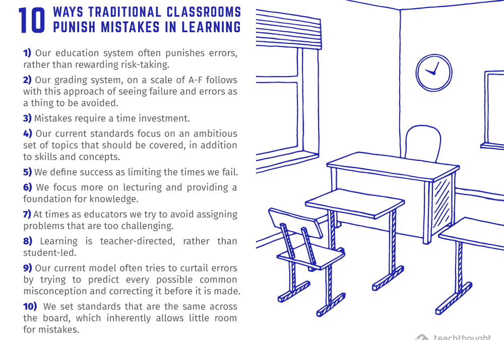 10 Ways Traditional Classrooms Punish Mistakes In Learning