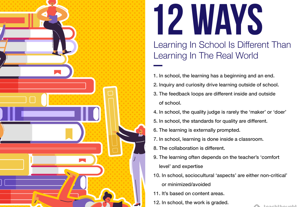 How Learning In Your Classroom Is Different Than Learning In The Real-World