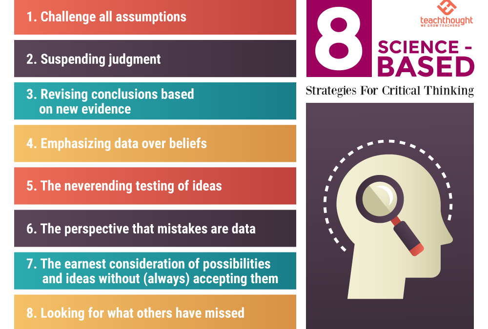 8 Science-Based Strategies For Critical Thinking