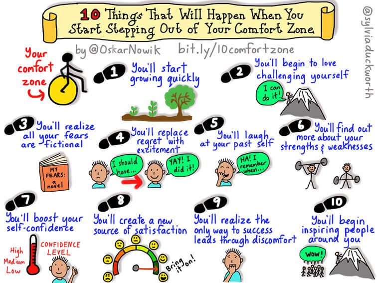 What Happens When Teachers Start Stepping Out Of Their Comfort Zone