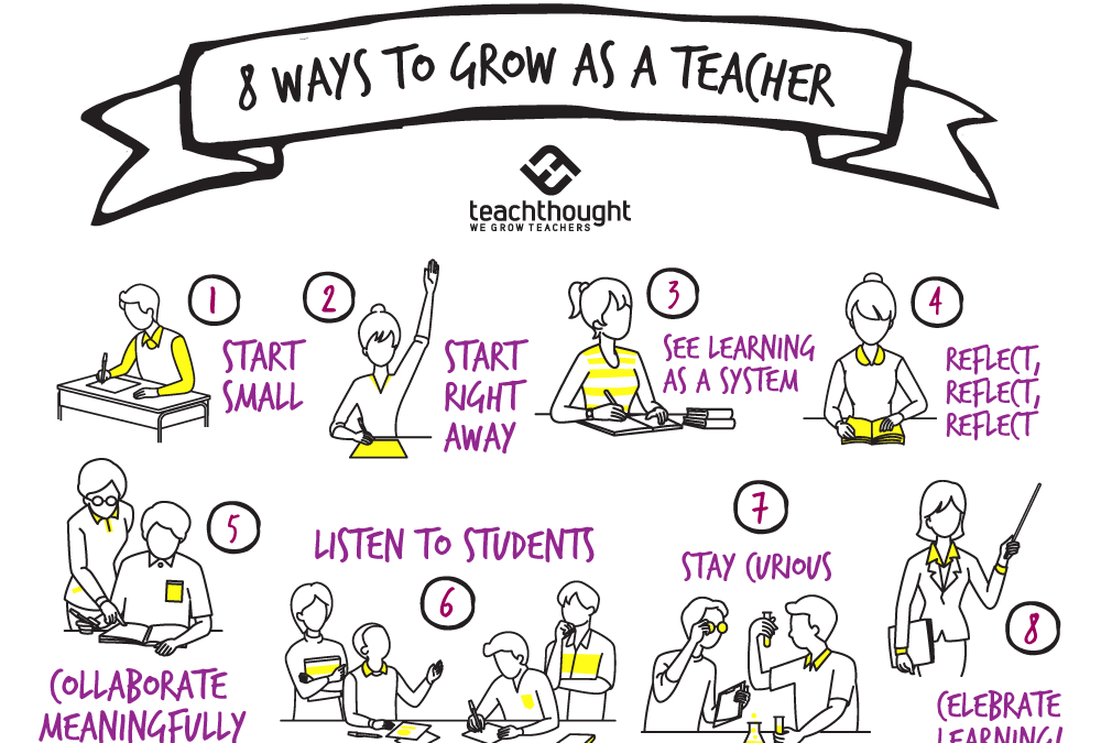 8 Ways To Grow As A Teacher