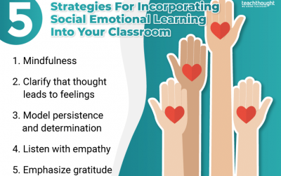 5 Strategies For Incorporating Social Emotional Learning Into Your Classroom