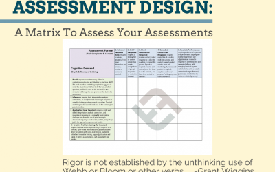 Assessment Design: A Matrix To Assess Your Assessments