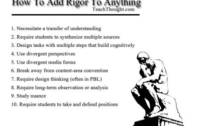 How To Add Rigor To Anything