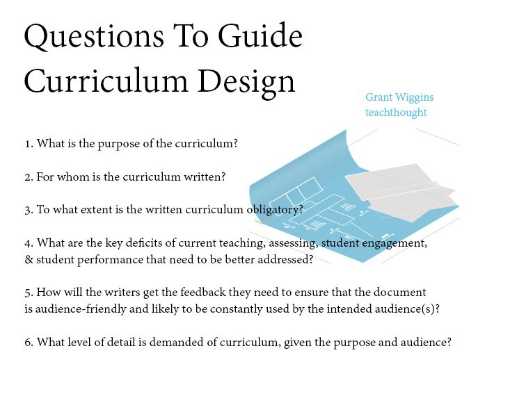 Designing Curriculum That Teachers Will Actually Use