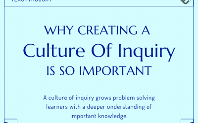 Why Creating A Culture Of Inquiry Is So Important
