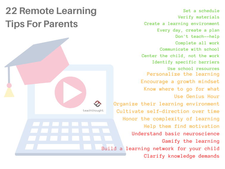 22 Remote Learning Tips For Parents Helping At Home