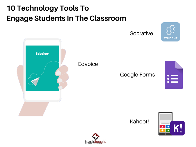 10 Technology Tools To Engage Students In The Classroom