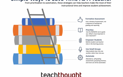 10 Simple Ways To Save Time As A Teacher