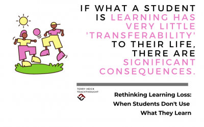 Rethinking Learning Loss: When Students Don't Use What They Learn