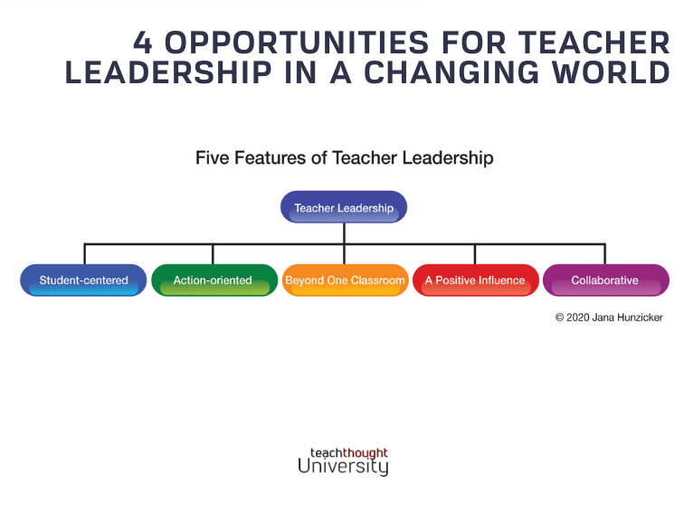 Teacher Leadership Opportunities You Can Pursue In A Changing World