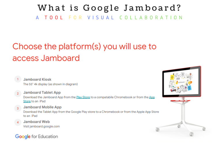 What Is Google Jamboard? A Tool For Visual Collaboration