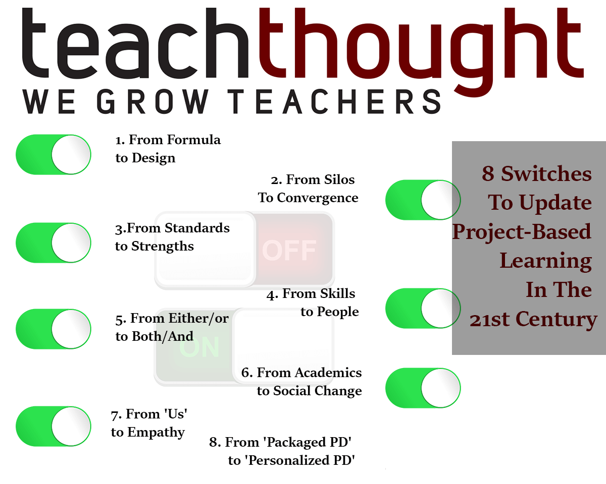 8 Switches To Update Project-Based Learning In The 21st Century | TeachThought PD