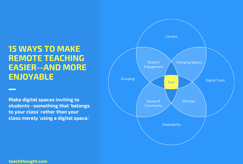 15 Ways To Make Remote Teaching Easier–And More Enjoyable
