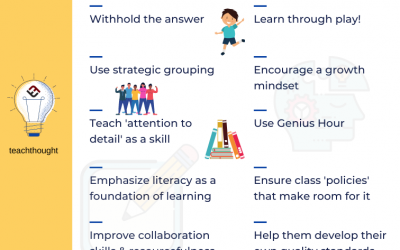 10 Ways To Help Students Become More Independent Learners