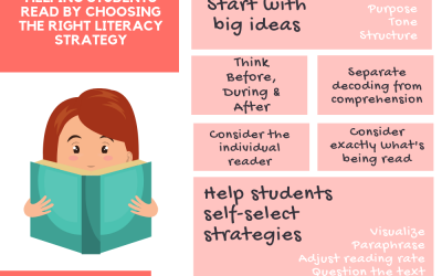 Helping Students Read By Choosing The Right Literacy Strategy