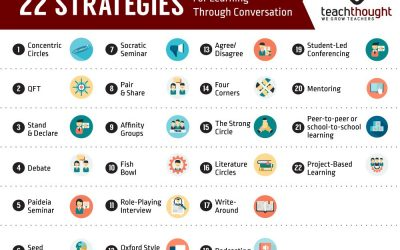 22 Strategies For Learning Through Conversation