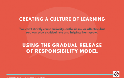 Creating A Culture Of Learning Using The Gradual Release Of Responsibility Model
