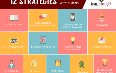 12 Strategies To Build Relationships With Students