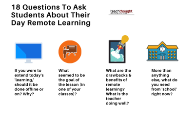 18 Questions To Ask Students About Their Day Remote Learning