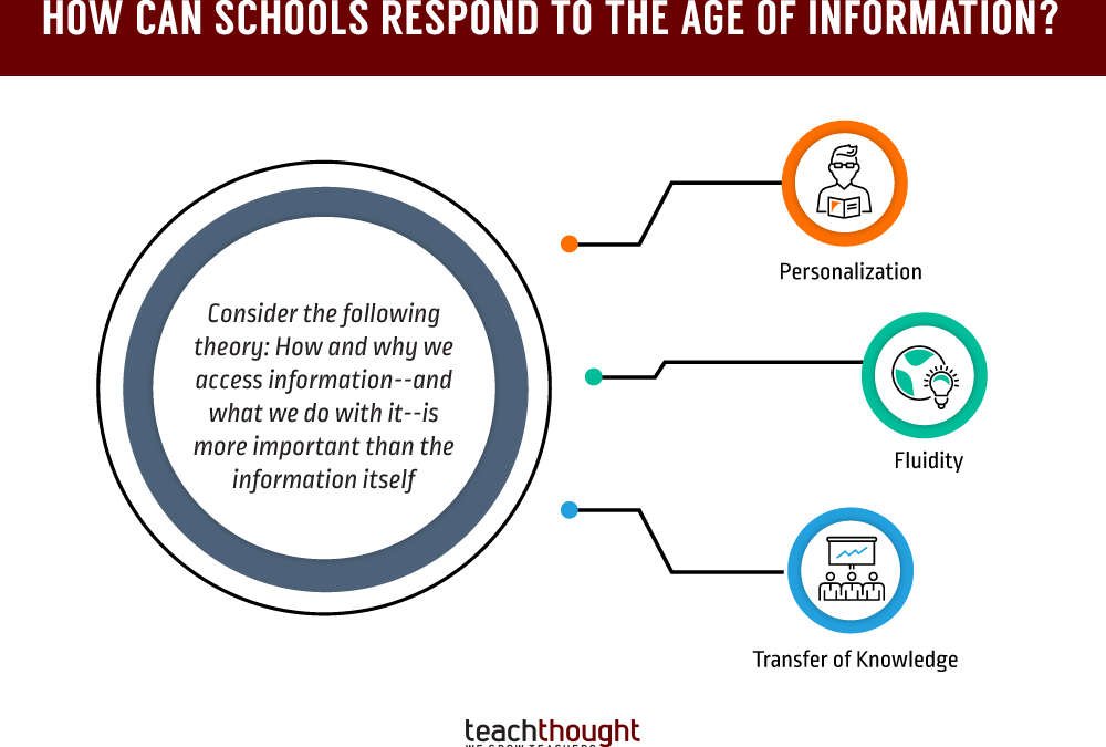 How Schools Can Respond To The Age Of Information
