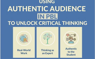 Using Authentic Audience In PBL To Unlock Critical Thinking