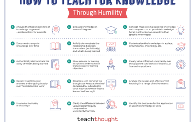 How To Teach For Knowledge Through Humility