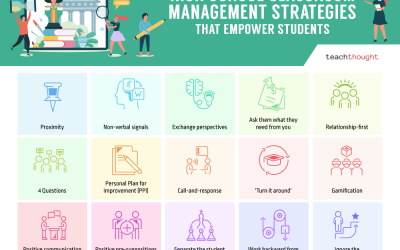 8 High School Classroom Management Strategies That Empower Students