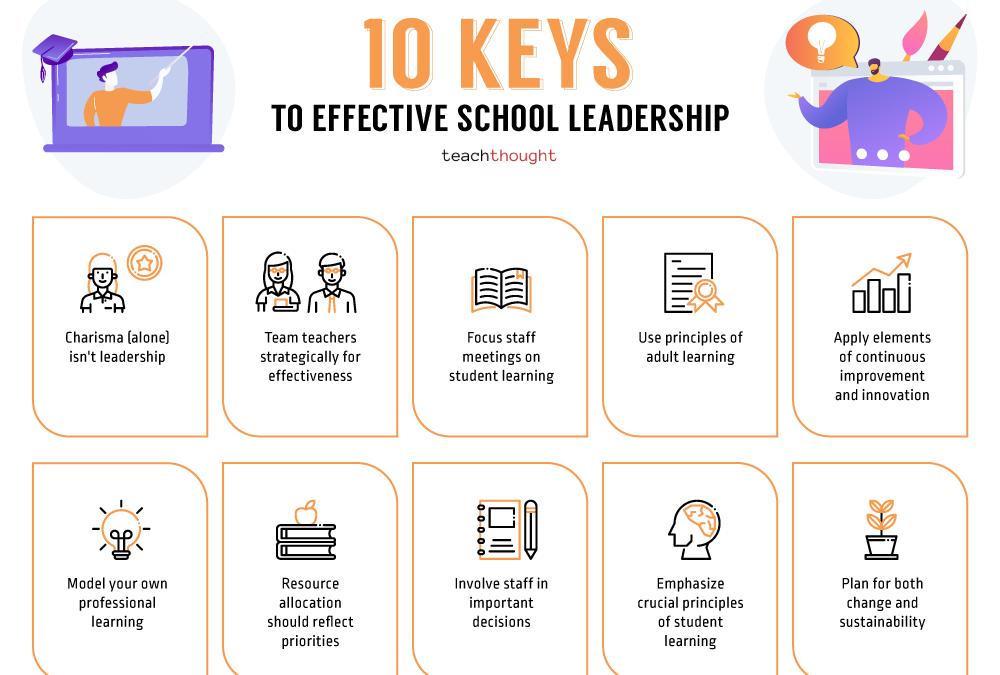 10 Research-Based Keys To Effective School Leadership