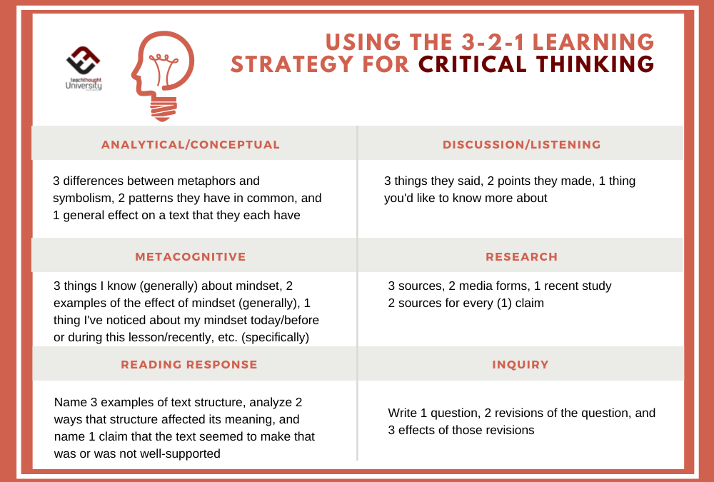 What Is The 3-2-1 Strategy And How Can It Be Used For Critical Thinking?