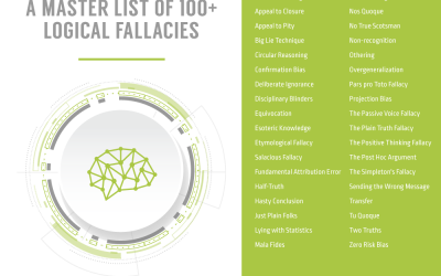A Complete Logical Fallacies List With Examples For Critical Thinking