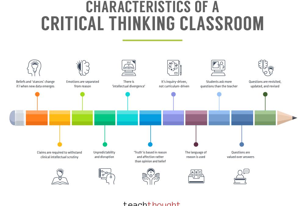 16 Characteristics Of A Critical Thinking Classroom