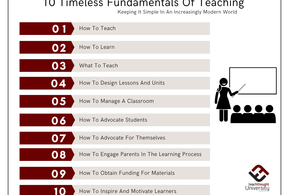 Keeping It Simple: 10 Timeless Fundamentals Of Teaching